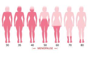 managing-menopause